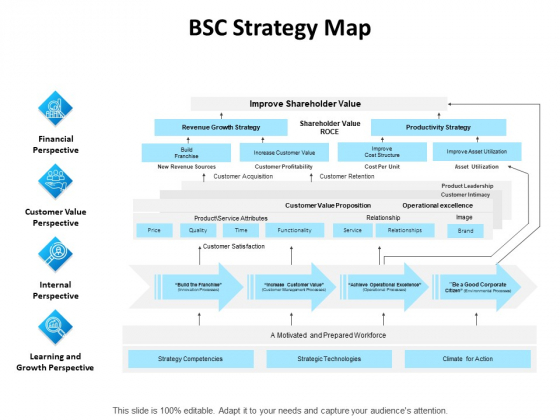 Balanced Scorecard Outline BSC Strategy Map Ppt PowerPoint Presentation Professional Styles PDF
