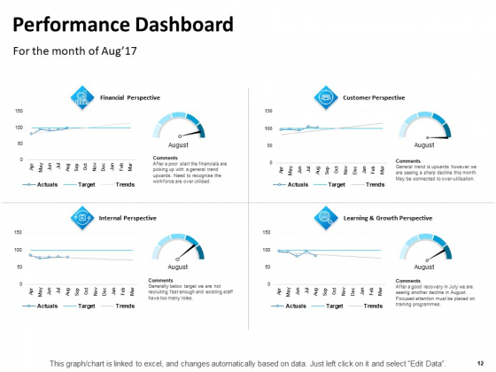 Balanced_Scorecard_Outline_Ppt_PowerPoint_Presentation_Complete_Deck_With_Slides_Slide_12