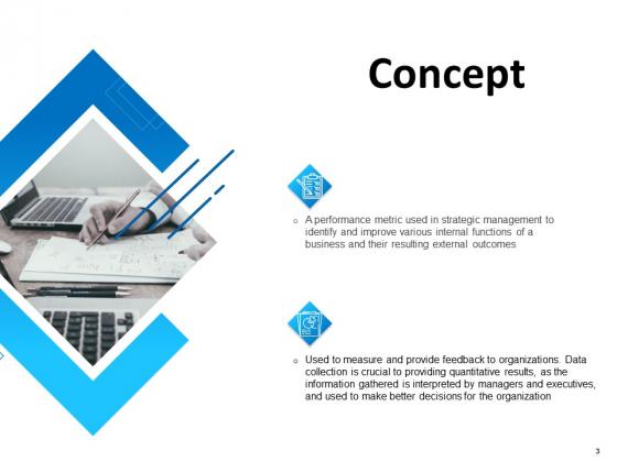 Balanced_Scorecard_Outline_Ppt_PowerPoint_Presentation_Complete_Deck_With_Slides_Slide_3