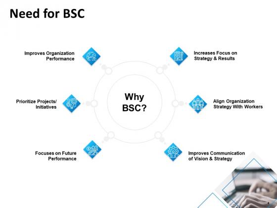 Balanced_Scorecard_Outline_Ppt_PowerPoint_Presentation_Complete_Deck_With_Slides_Slide_4