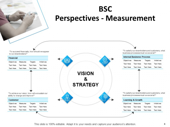 Balanced_Scorecard_Outline_Ppt_PowerPoint_Presentation_Complete_Deck_With_Slides_Slide_6
