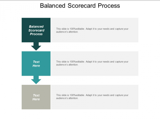 Balanced Scorecard Process Ppt PowerPoint Presentation Slides Elements Cpb