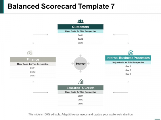 Balanced Scorecard Processes Ppt PowerPoint Presentation Pictures Graphics Design
