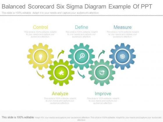 Balanced Scorecard Six Sigma Diagram Example Of Ppt