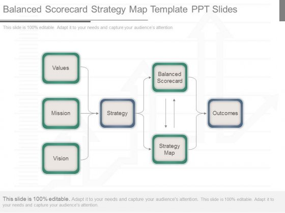 Balanced Scorecard Powerpoint Templates, Slides And Graphics