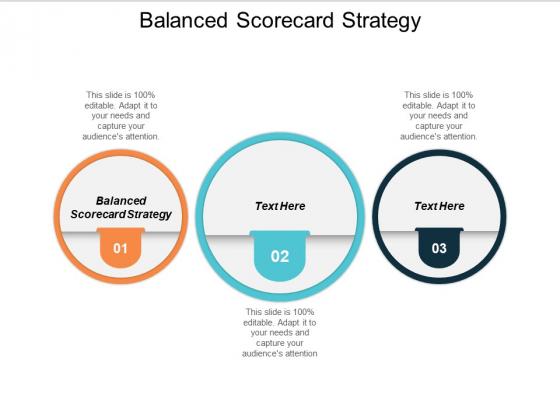 Balanced Scorecard Strategy Ppt Powerpoint Presentation Model Gridlines Cpb