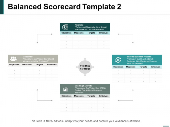 Balanced Scorecard Vision And Strategy Ppt PowerPoint Presentation Background Images
