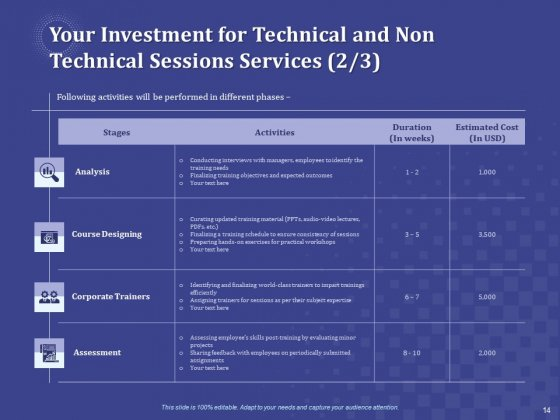 Balancing_Technical_And_Non_Technical_Skill_Development_Proposal_Ppt_PowerPoint_Presentation_Complete_Deck_With_Slides_Slide_14
