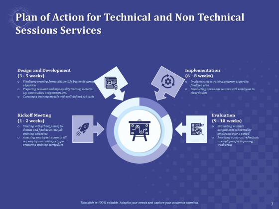 Balancing_Technical_And_Non_Technical_Skill_Development_Proposal_Ppt_PowerPoint_Presentation_Complete_Deck_With_Slides_Slide_7