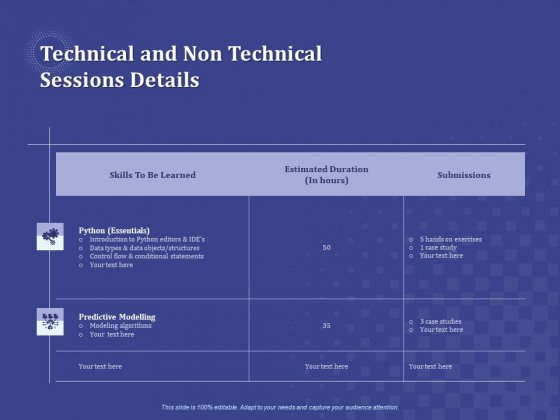 Balancing Technical And Non Technical Skill Development Technical And Non Technical Sessions Details Guidelines PDF