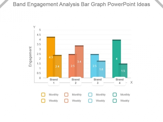 Band Engagement Analysis Bar Graph Powerpoint Ideas