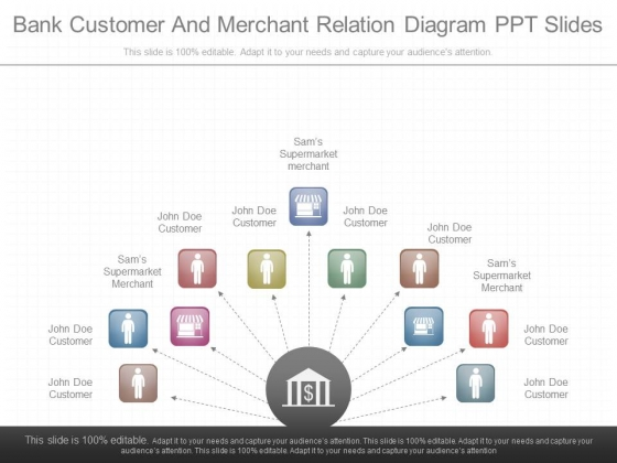 Bank Customer And Merchant Relation Diagram Ppt Slides