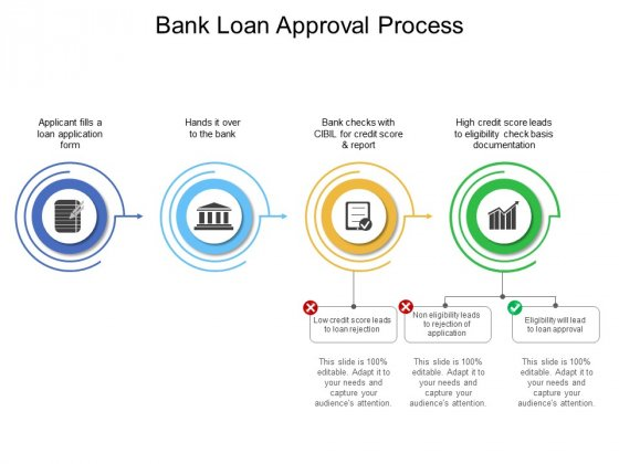 Bank Loan Approval Process Ppt PowerPoint Presentation Background Images