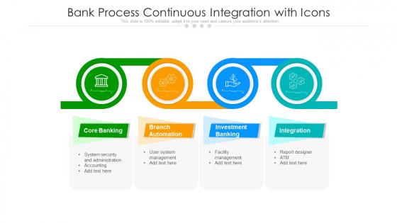 Bank Process Continuous Integration With Icons Ppt Styles Ideas PDF