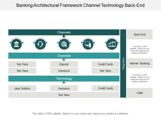Banking Architectural Framework Channel Technology Backend Ppt Powerpoint Presentation Model Slides