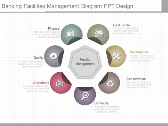 Banking Facilities Management Diagram Ppt Design