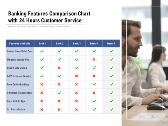 Banking Features Comparison Chart With 24 Hours Customer Service Ppt PowerPoint Presentation Summary Smartart PDF