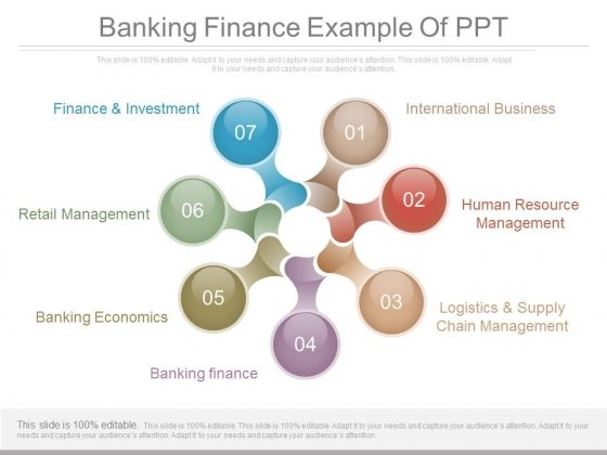 Banking Finance Business Economics Example Of Ppt