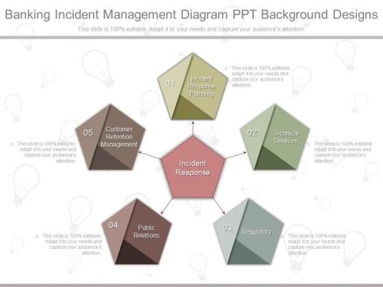 Banking Incident Management Diagram Ppt Background Designs