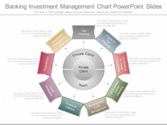 Banking Investment Management Chart Powerpoint Slides