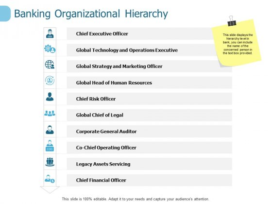 Banking Organizational Hierarchy Ppt PowerPoint Presentation Portfolio Graphic Images