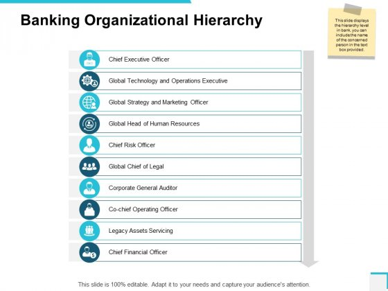 Banking Organizational Hierarchy Ppt PowerPoint Presentation Styles Example