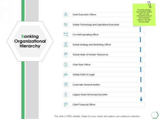 Banking Organizational Hierarchy Ppt PowerPoint Presentation Summary Skills