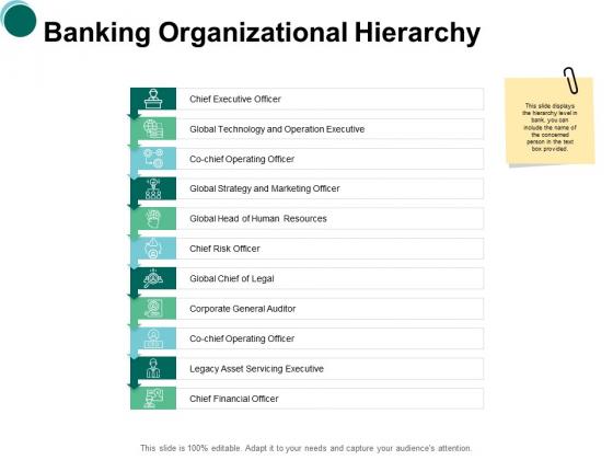 Banking Organizational Marketing Strategy Ppt PowerPoint Presentation Styles Show