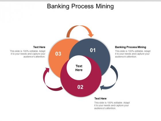 Banking Process Mining Ppt PowerPoint Presentation Infographics Good Cpb Pdf