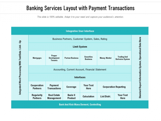 Banking Services Layout With Payment Transactions Ppt Powerpoint Presentation Summary Example File Pdf