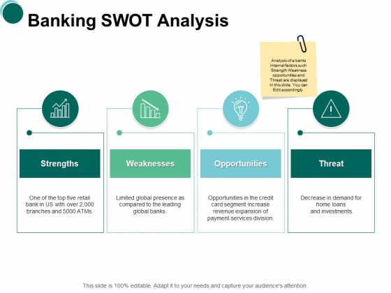 Banking Swot Analysis Opportunities Ppt PowerPoint Presentation Professional Topics