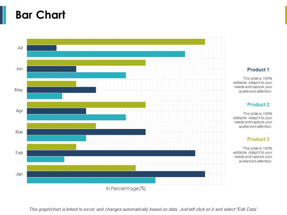 Bar Chart Business Management Ppt PowerPoint Presentation Ideas Example Introduction