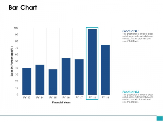 Bar Chart Finance Marketing Ppt PowerPoint Presentation Portfolio Pictures