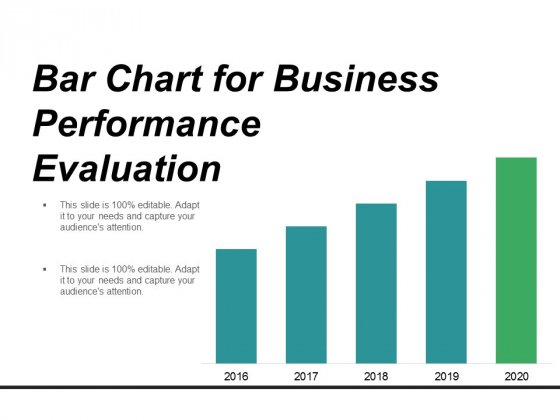 Bar Chart For Business Performance Evaluation Ppt PowerPoint Presentation Infographics Professional