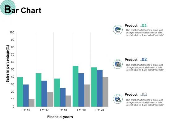 Bar Chart Investment Ppt PowerPoint Presentation Inspiration Elements
