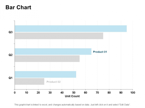 Bar Chart Investment Ppt PowerPoint Presentation Model Files