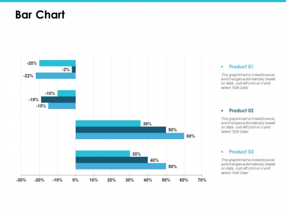 Bar Chart Management Investment Ppt PowerPoint Presentation File Rules