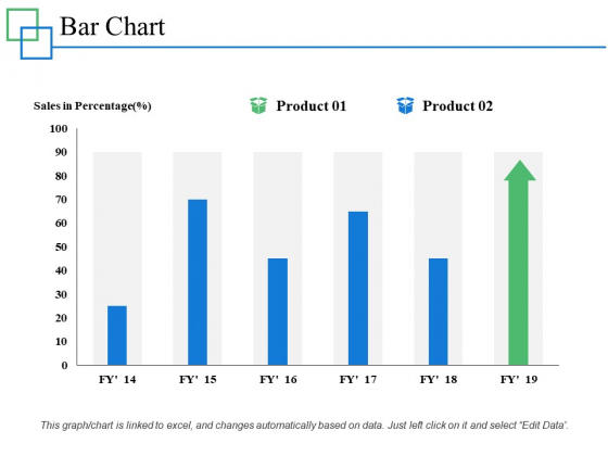 Bar Chart Percentage Product Ppt PowerPoint Presentation Layouts Designs Download