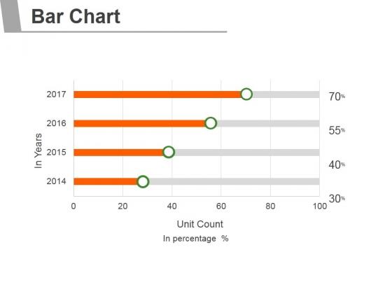 Bar Chart Ppt PowerPoint Presentation Deck