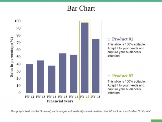 Bar Chart Ppt PowerPoint Presentation File Rules