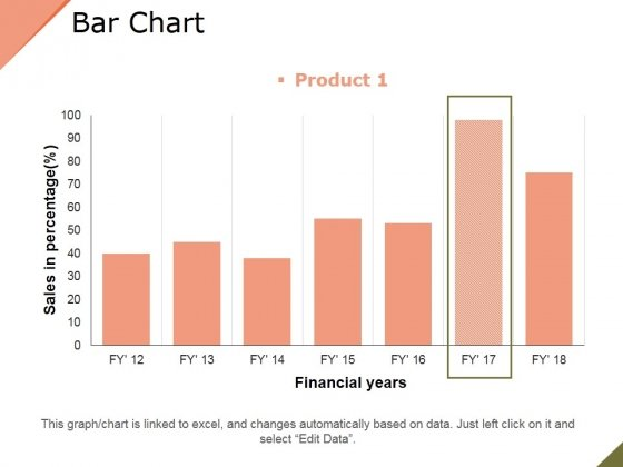 Bar Chart Ppt PowerPoint Presentation Icon Demonstration