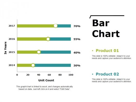 Bar Chart Ppt PowerPoint Presentation Icon Diagrams