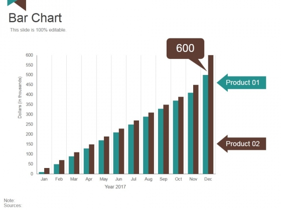 Bar Chart Ppt PowerPoint Presentation Icon Graphics