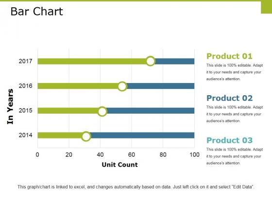 Bar Chart Ppt PowerPoint Presentation Icon Inspiration