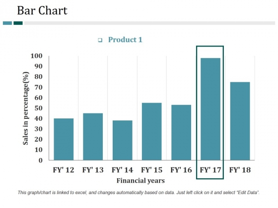 Bar Chart Ppt PowerPoint Presentation Icon Layout