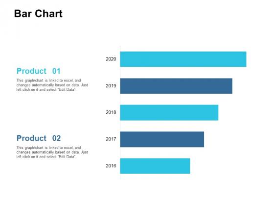 Bar Chart Ppt PowerPoint Presentation Icon Maker