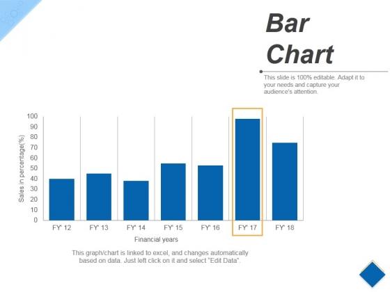 Bar Chart Ppt PowerPoint Presentation Infographic Template Example