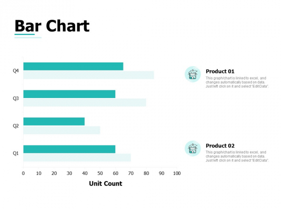 Bar Chart Ppt PowerPoint Presentation Infographic Template Layout