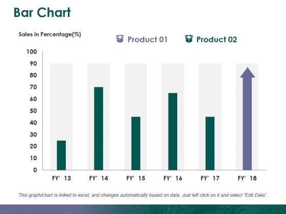 Bar Chart Ppt PowerPoint Presentation Infographics Brochure
