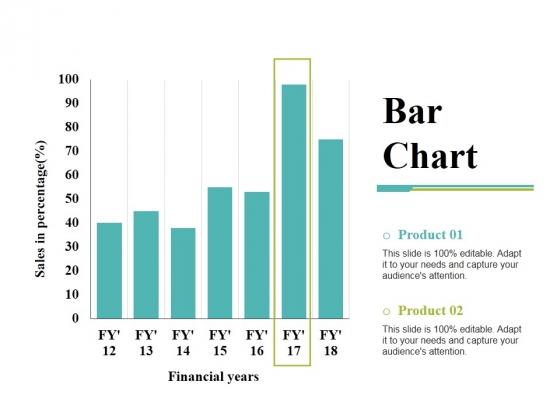 Bar Chart Ppt PowerPoint Presentation Inspiration Demonstration